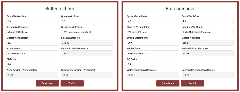 """Abbildung 5.1: Vergleich unterschiedlicher Quoten und deren Auswirkung im Modus """"Erste Wette hoch"""""""